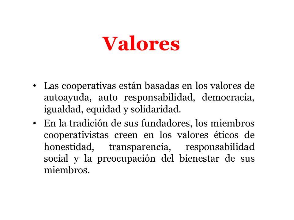 Valores Las cooperativas están basadas en los valores de autoayuda, auto responsabilidad, democracia, igualdad, equidad y solidaridad.