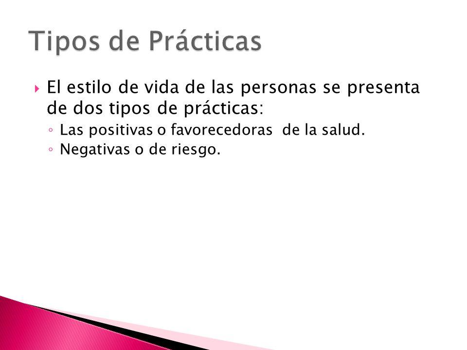 Tipos de Prácticas El estilo de vida de las personas se presenta de dos tipos de prácticas: Las positivas o favorecedoras de la salud.