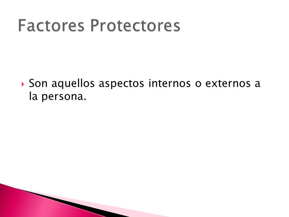 Factores Protectores Son aquellos aspectos internos o externos a la persona.