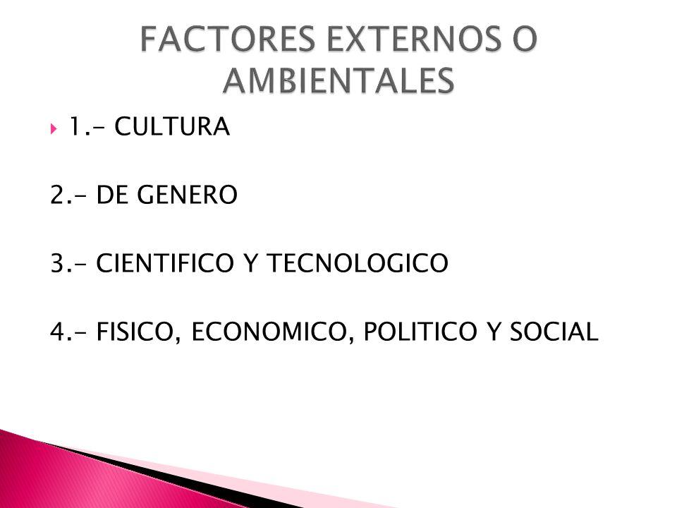 FACTORES EXTERNOS O AMBIENTALES