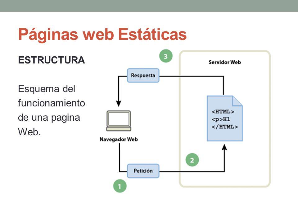 Din micas est ticas y mixtas ppt descargar for Paginas web sobre turismo