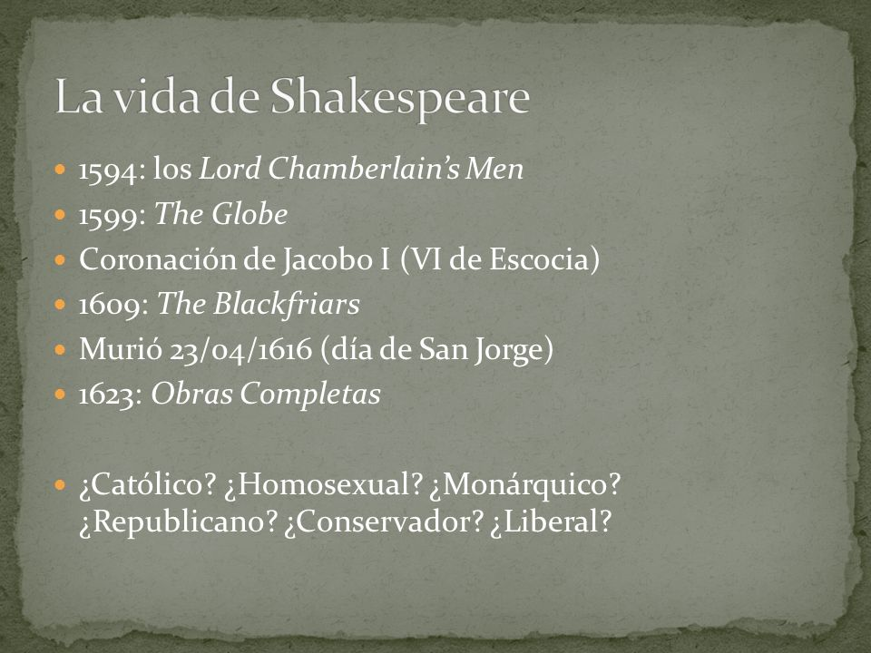 La vida de Shakespeare 1594: los Lord Chamberlain's Men
