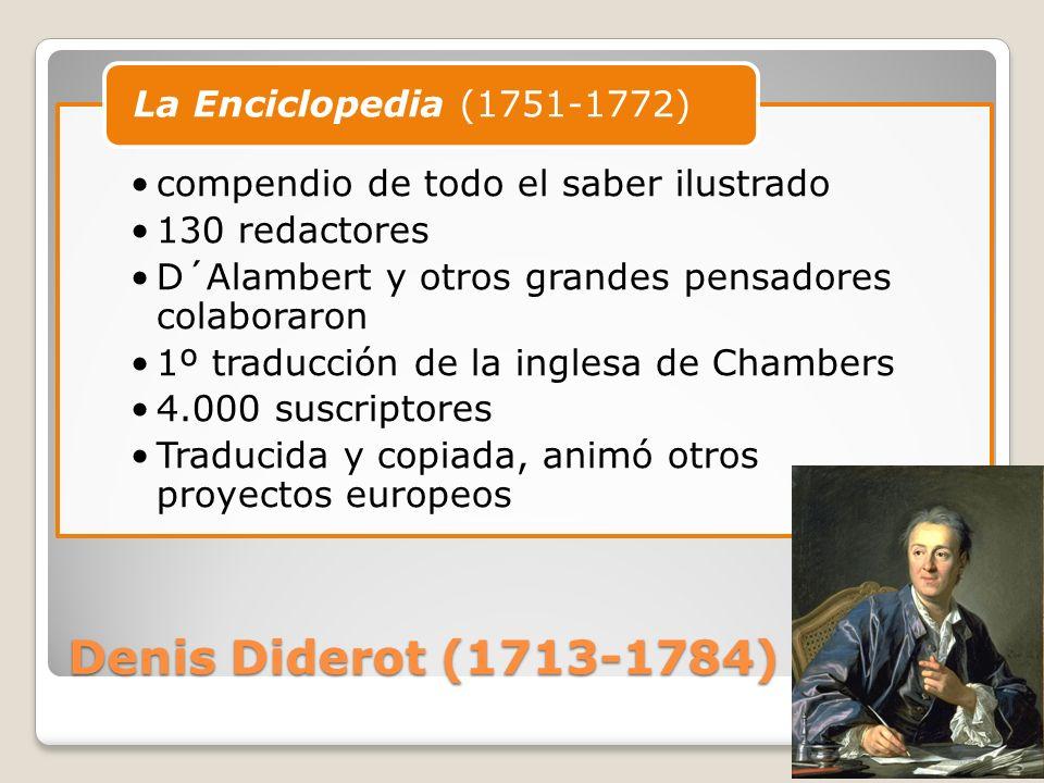 Denis Diderot (1713-1784) La Enciclopedia (1751-1772)