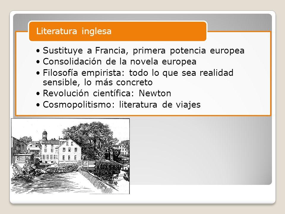 Literatura inglesa Sustituye a Francia, primera potencia europea. Consolidación de la novela europea.