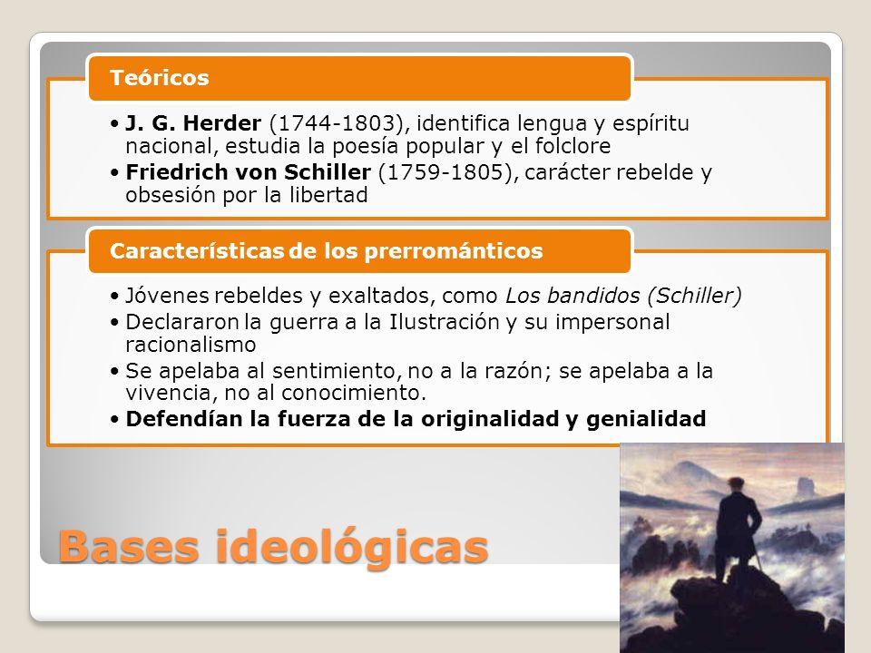 Bases ideológicas Teóricos