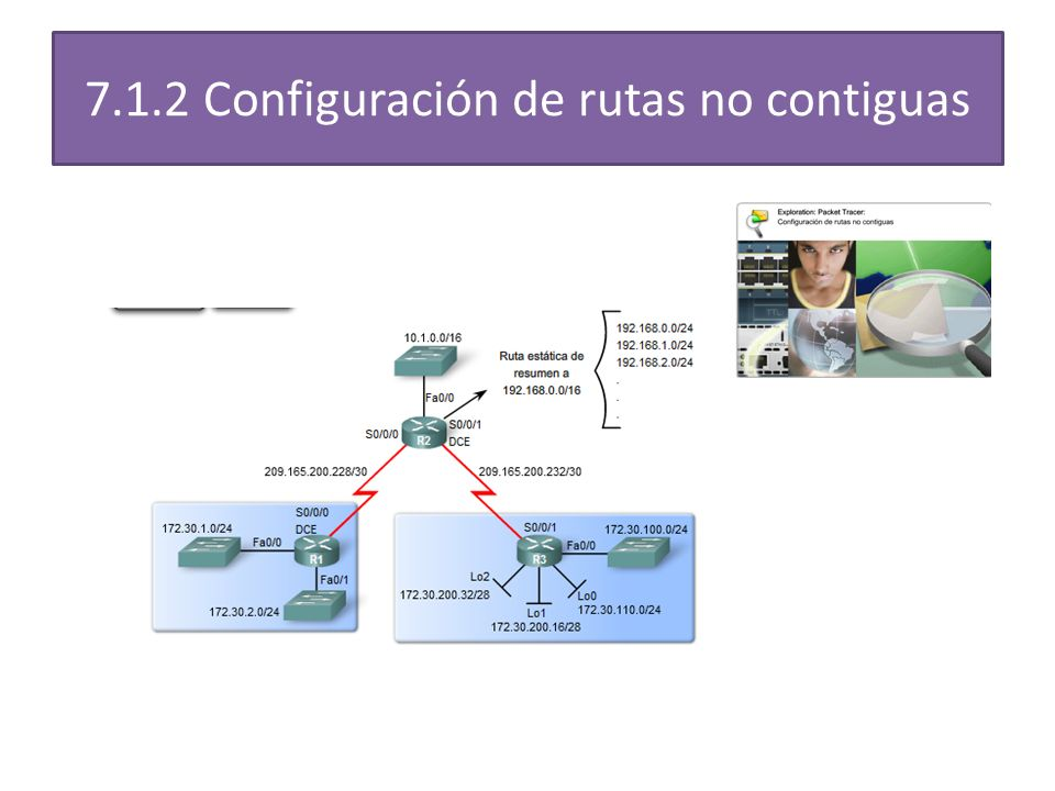 7.1.2 Configuración de rutas no contiguas