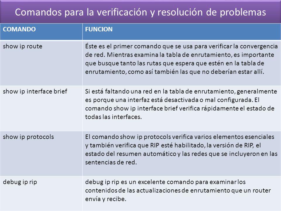 Comandos para la verificación y resolución de problemas