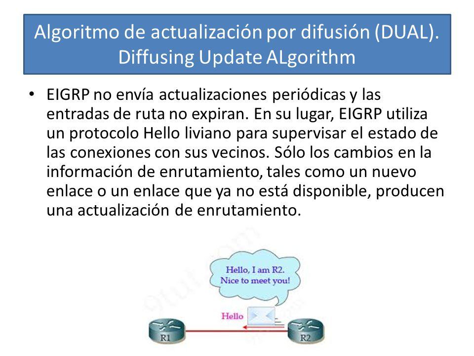 Algoritmo de actualización por difusión (DUAL)