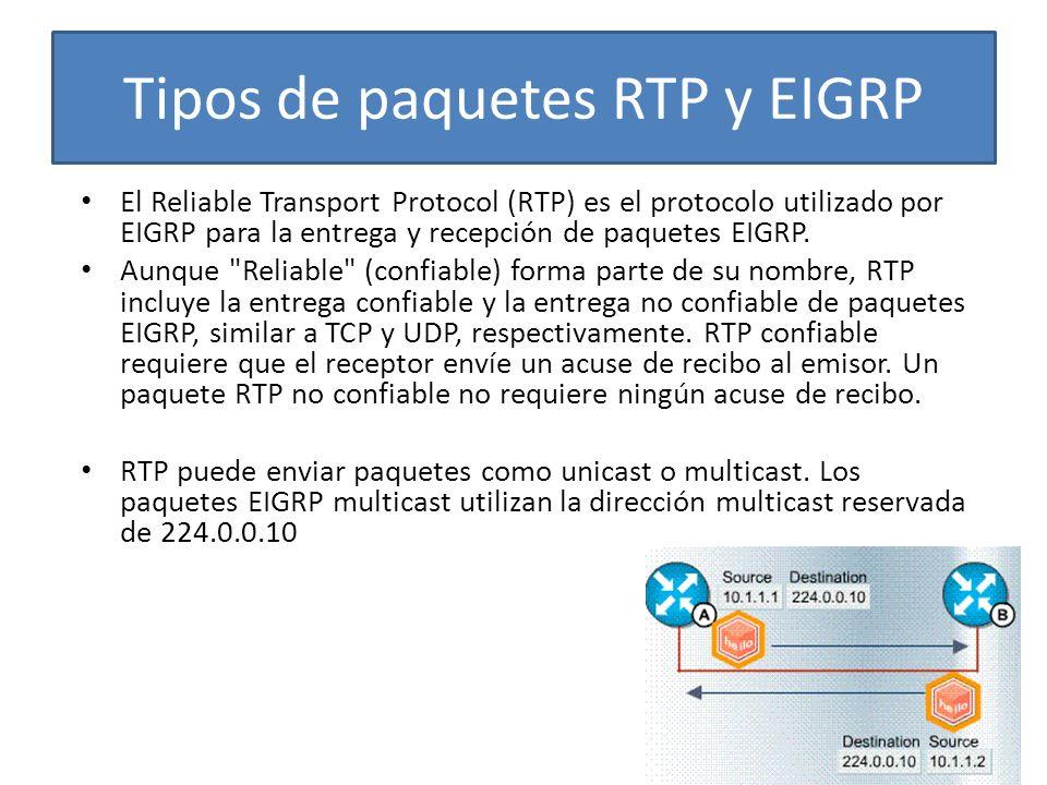 Tipos de paquetes RTP y EIGRP