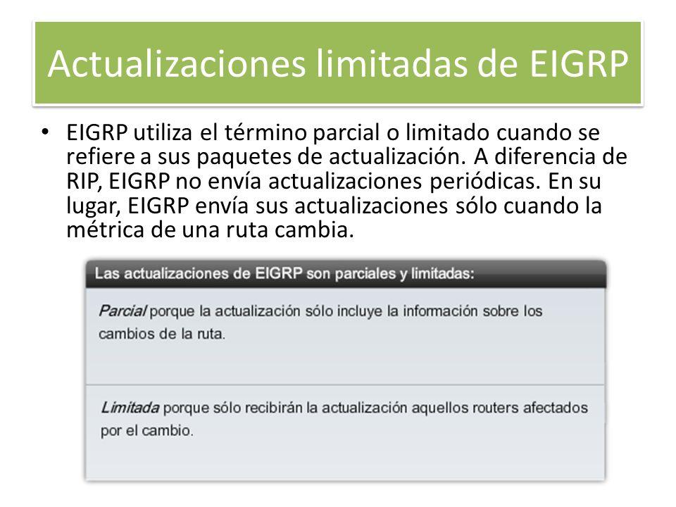 Actualizaciones limitadas de EIGRP