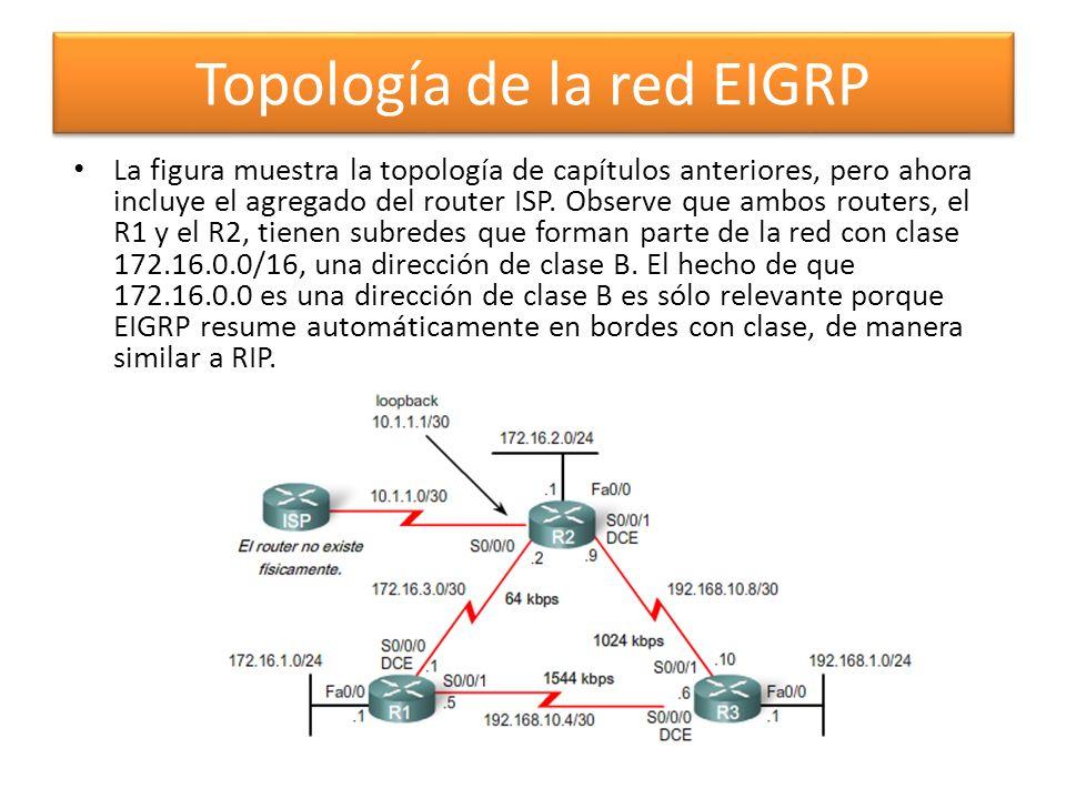 Topología de la red EIGRP
