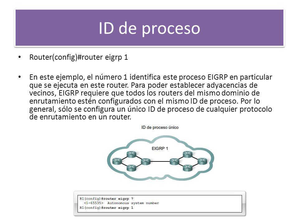 ID de proceso Router(config)#router eigrp 1