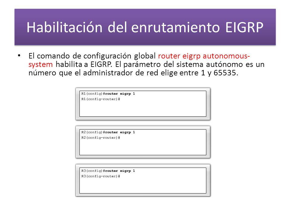Habilitación del enrutamiento EIGRP
