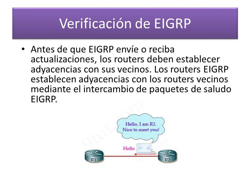 Verificación de EIGRP