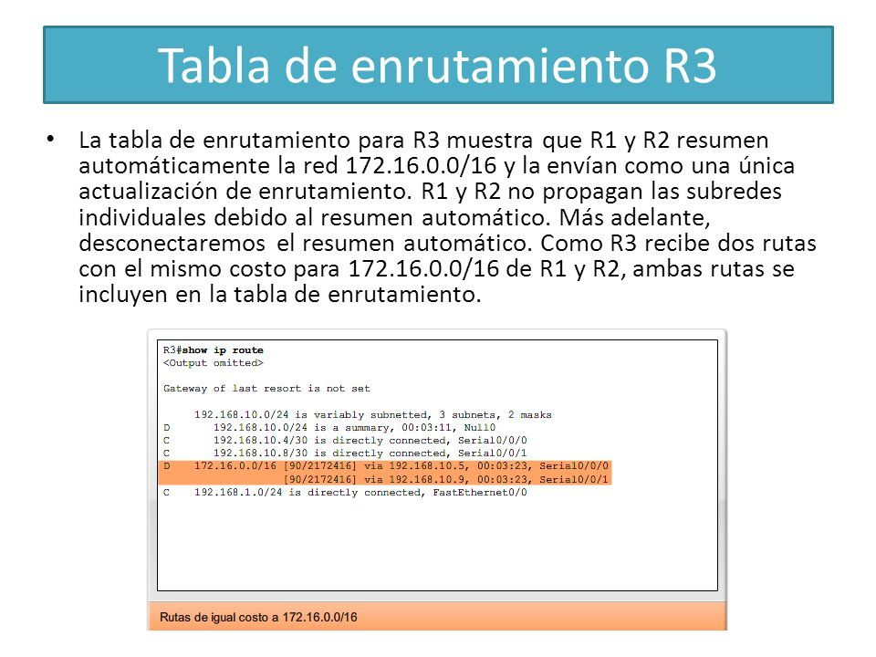Tabla de enrutamiento R3