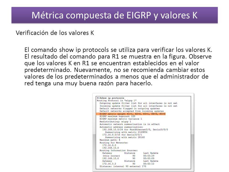 Métrica compuesta de EIGRP y valores K