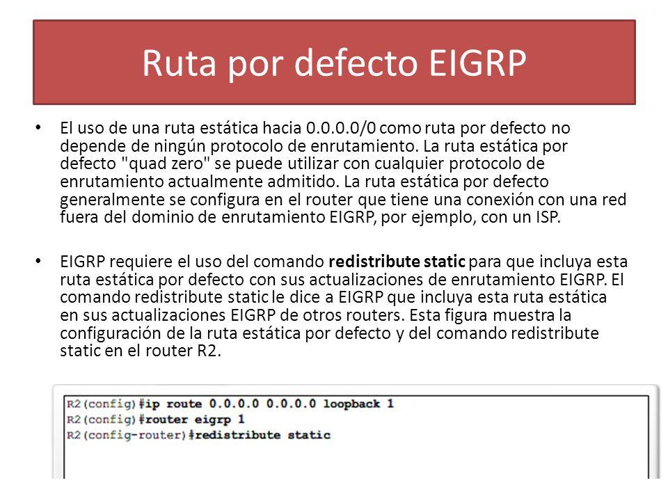 Ruta por defecto EIGRP