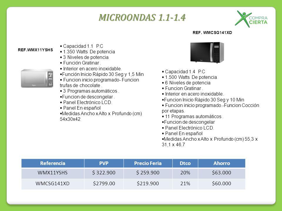 MICROONDAS 1.1-1.4 Referencia PVP Precio Feria Dtco Ahorro WMX11YSHS