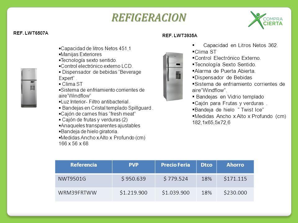 REFIGERACION Referencia PVP Precio Feria Dtco Ahorro NWT9501G