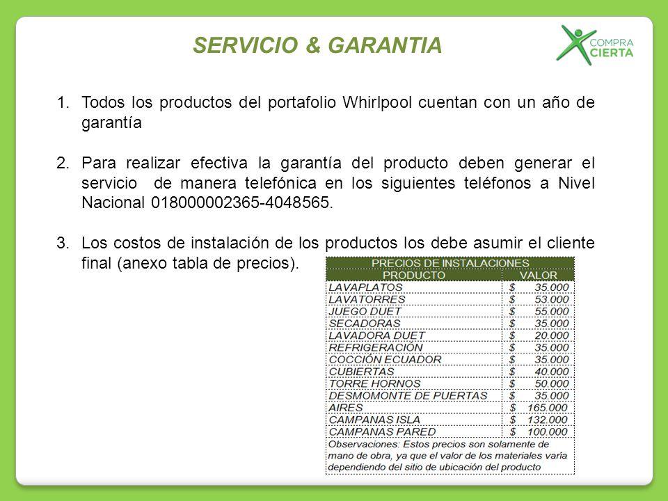 SERVICIO & GARANTIA Todos los productos del portafolio Whirlpool cuentan con un año de garantía.