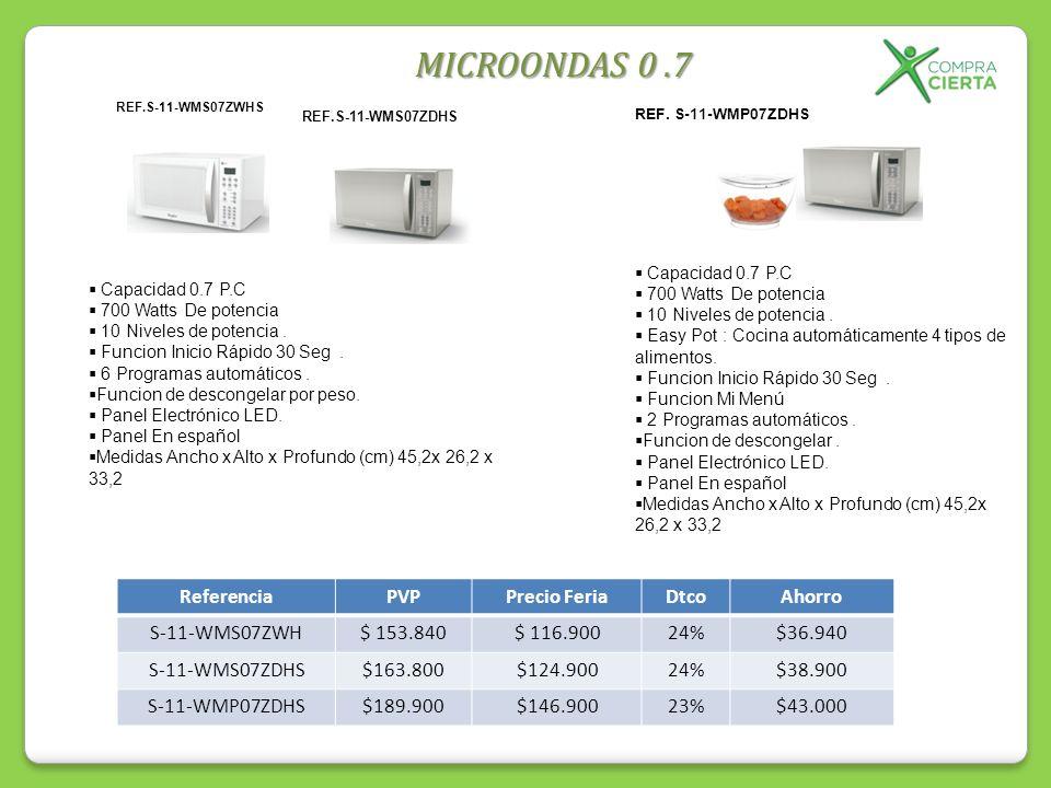 MICROONDAS 0 .7 Referencia PVP Precio Feria Dtco Ahorro S-11-WMS07ZWH