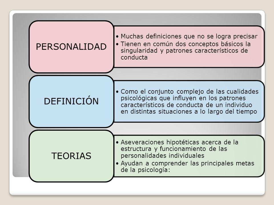 PERSONALIDAD Muchas definiciones que no se logra precisar.