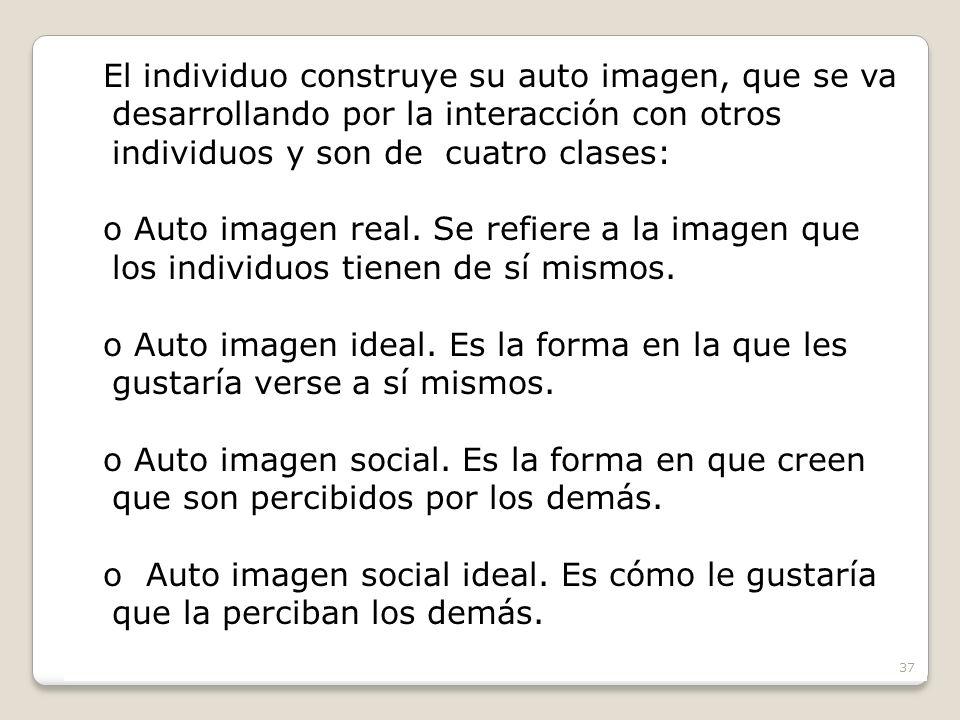 El individuo construye su auto imagen, que se va desarrollando por la interacción con otros individuos y son de cuatro clases: