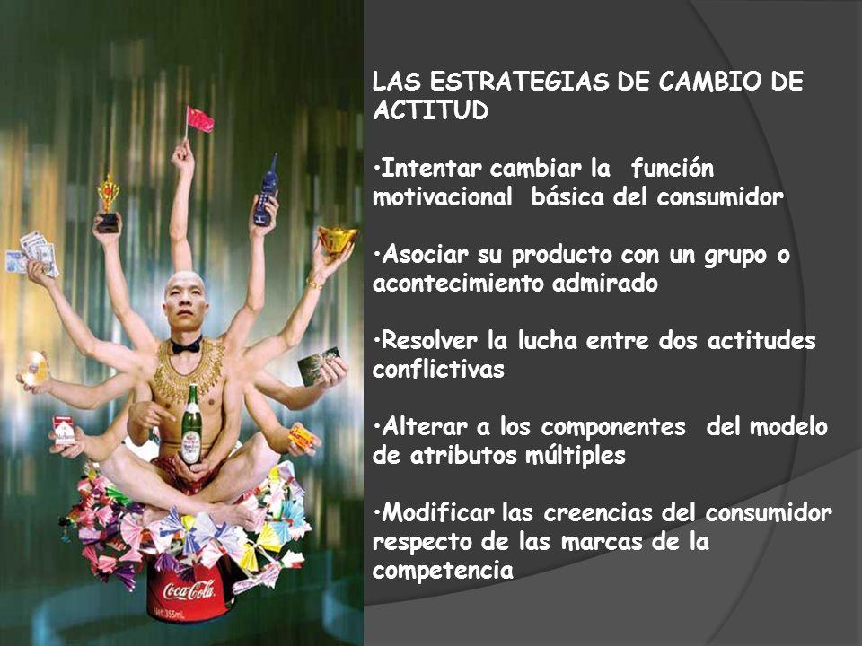 LAS ESTRATEGIAS DE CAMBIO DE ACTITUD