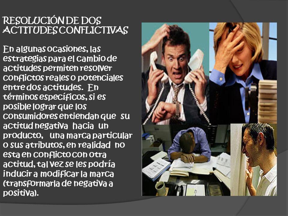 RESOLUCIÓN DE DOS ACTITUDES CONFLICTIVAS