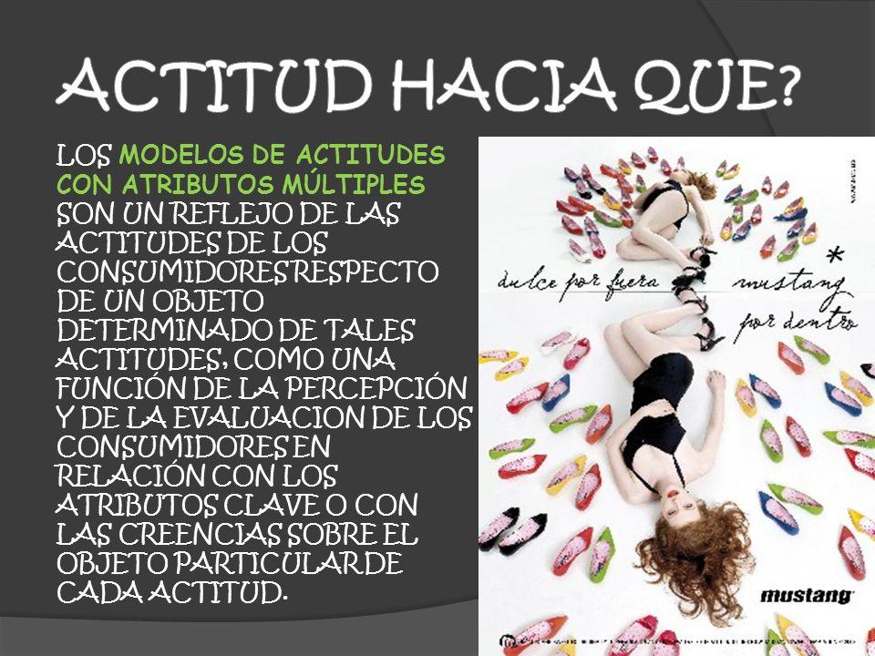 ACTITUD HACIA QUE