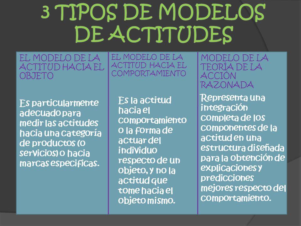 3 TIPOS DE MODELOS DE ACTITUDES