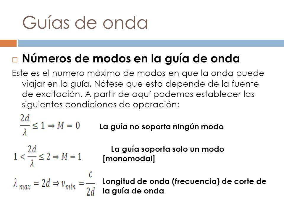 Guías de onda Números de modos en la guía de onda