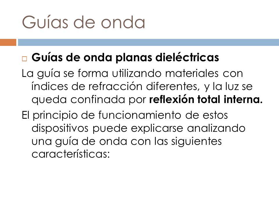 Guías de onda Guías de onda planas dieléctricas