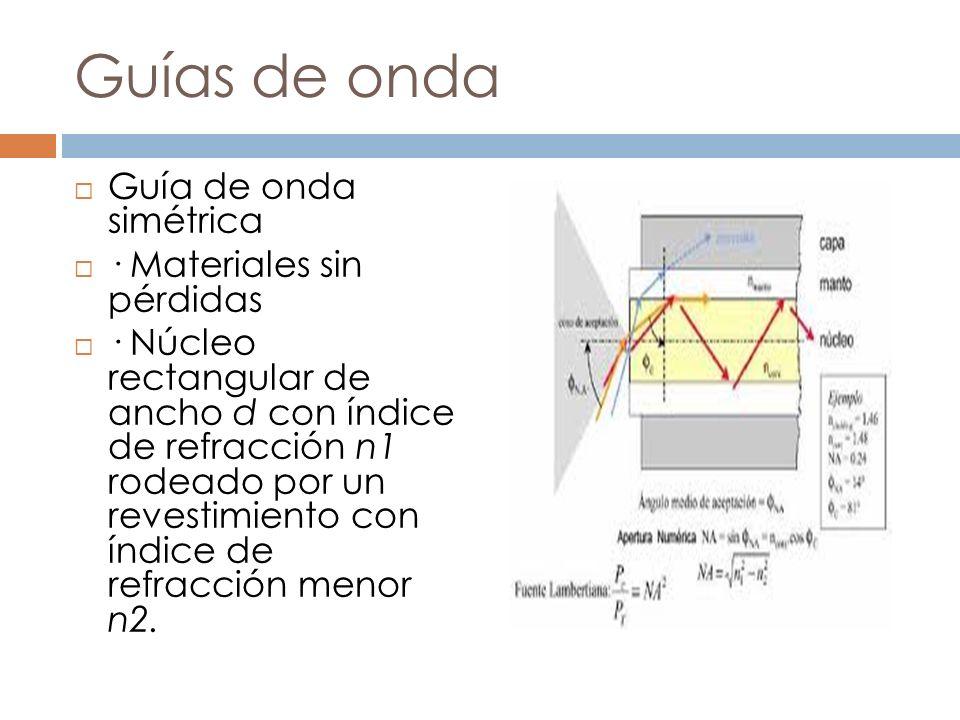 Guías de onda Guía de onda simétrica · Materiales sin pérdidas