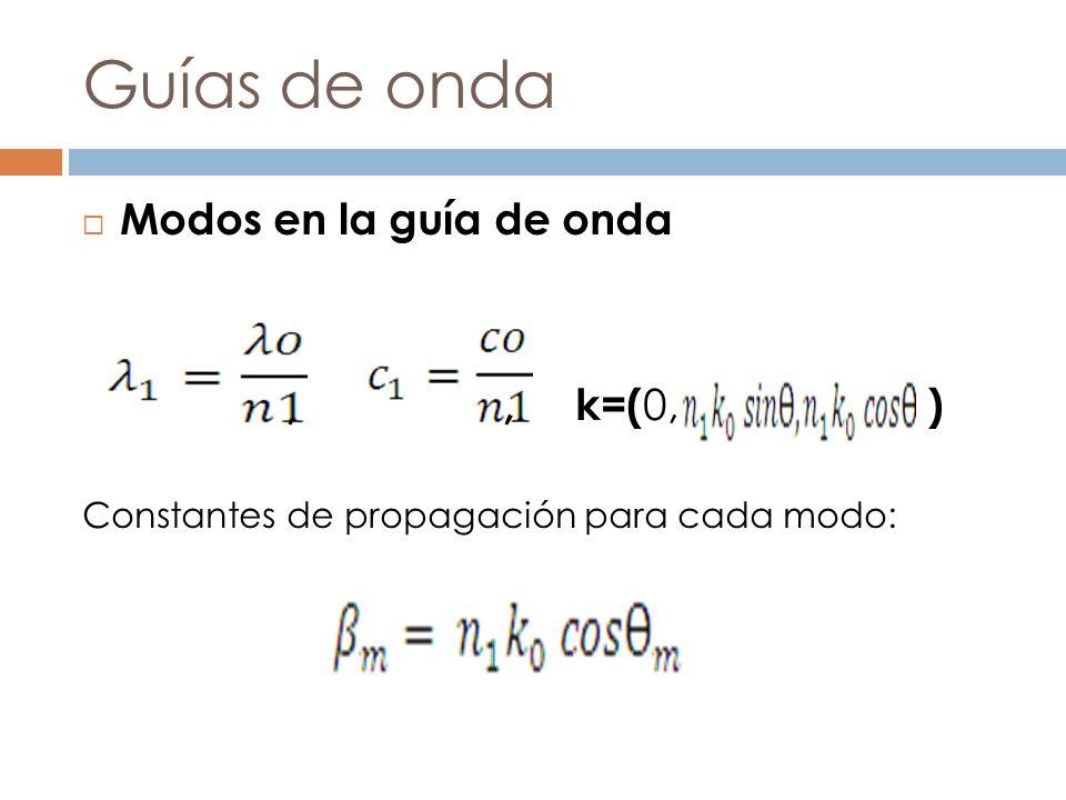 Guías de onda Modos en la guía de onda , , k=(0, )