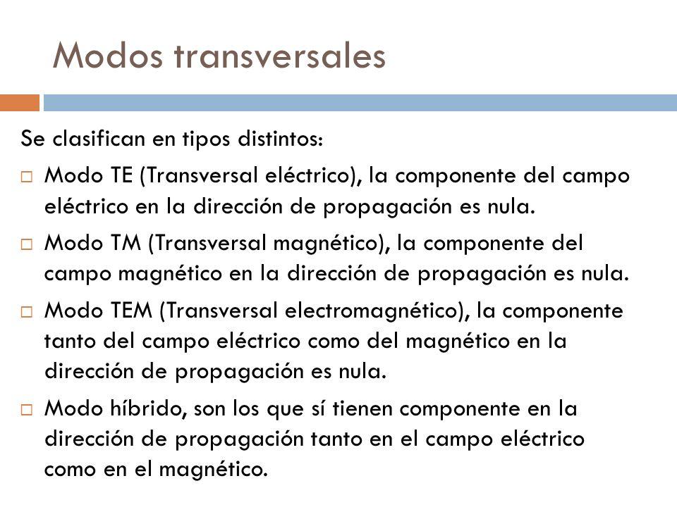 Modos transversales Se clasifican en tipos distintos: