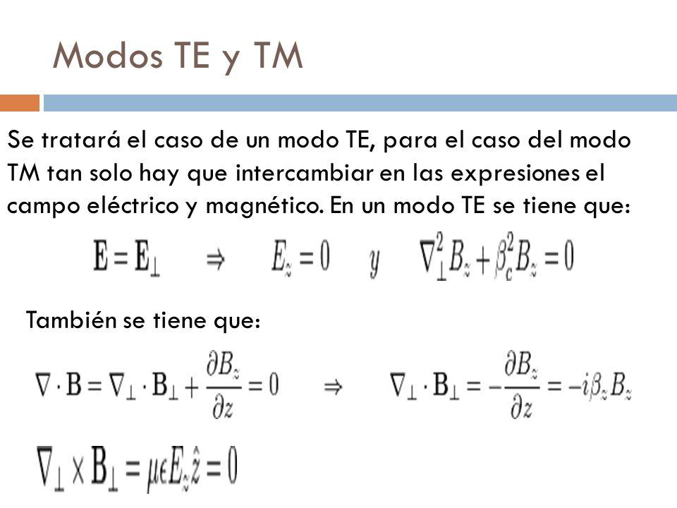 Modos TE y TM