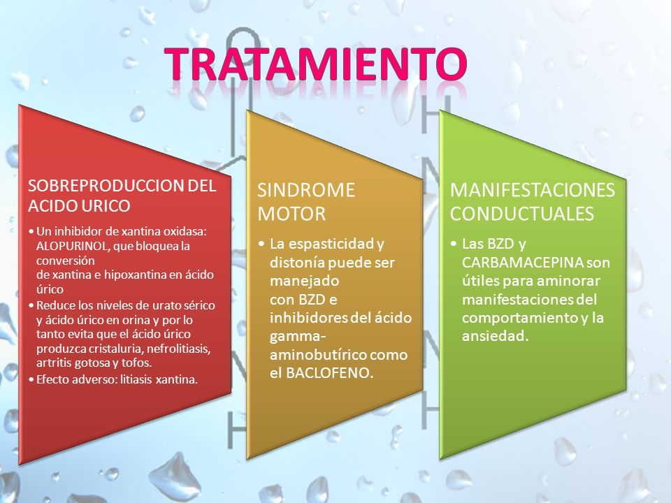 TRATAMIENTO SOBREPRODUCCION DEL ACIDO URICO