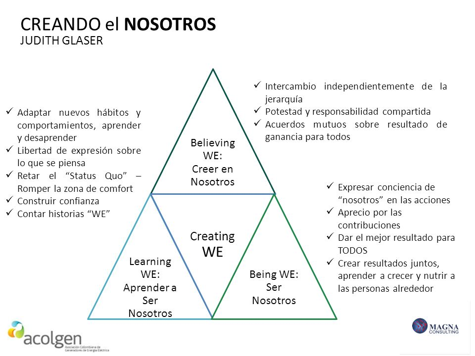 CREANDO el NOSOTROS JUDITH GLASER