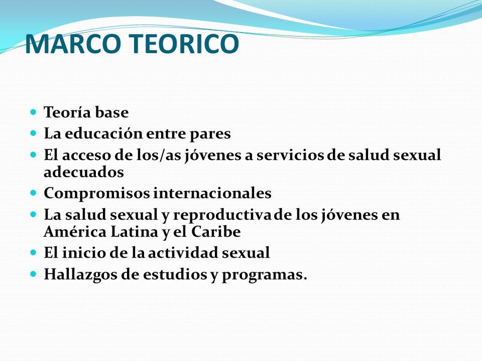 MARCO TEORICO Teoría base La educación entre pares