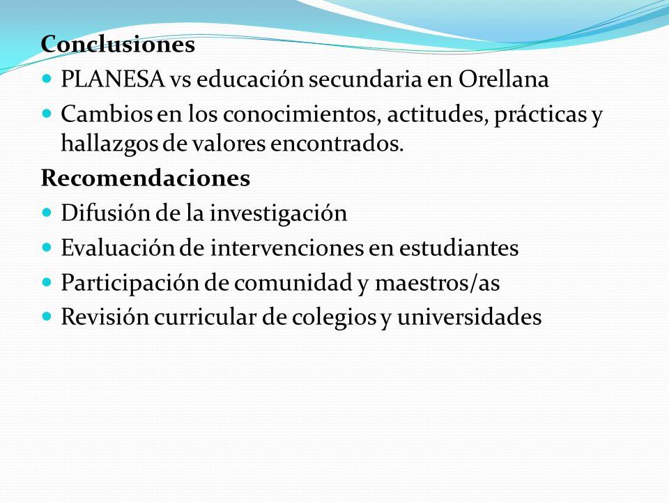 Conclusiones PLANESA vs educación secundaria en Orellana. Cambios en los conocimientos, actitudes, prácticas y hallazgos de valores encontrados.