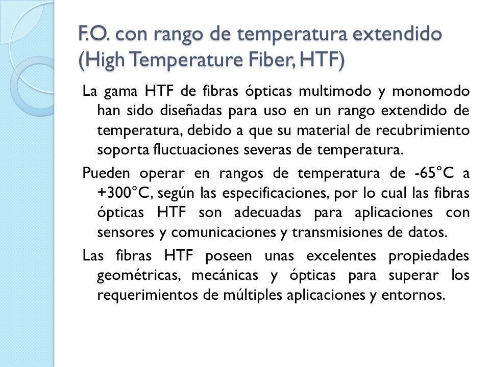 F.O. con rango de temperatura extendido (High Temperature Fiber, HTF)
