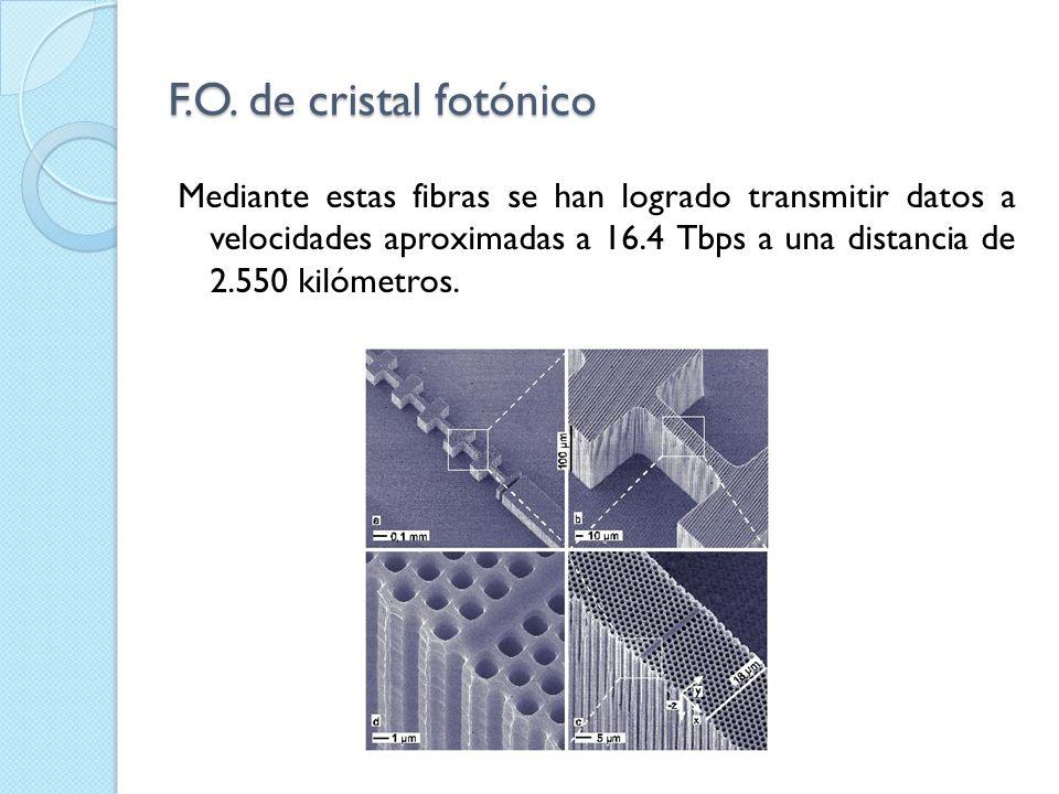 F.O. de cristal fotónico