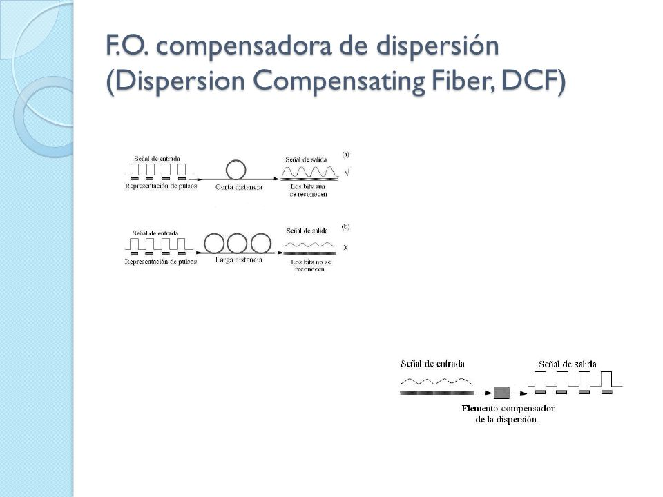 F.O. compensadora de dispersión (Dispersion Compensating Fiber, DCF)