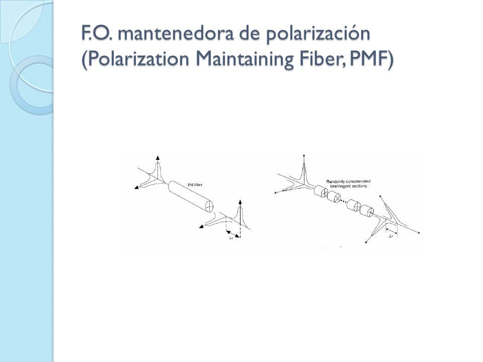 F.O. mantenedora de polarización (Polarization Maintaining Fiber, PMF)
