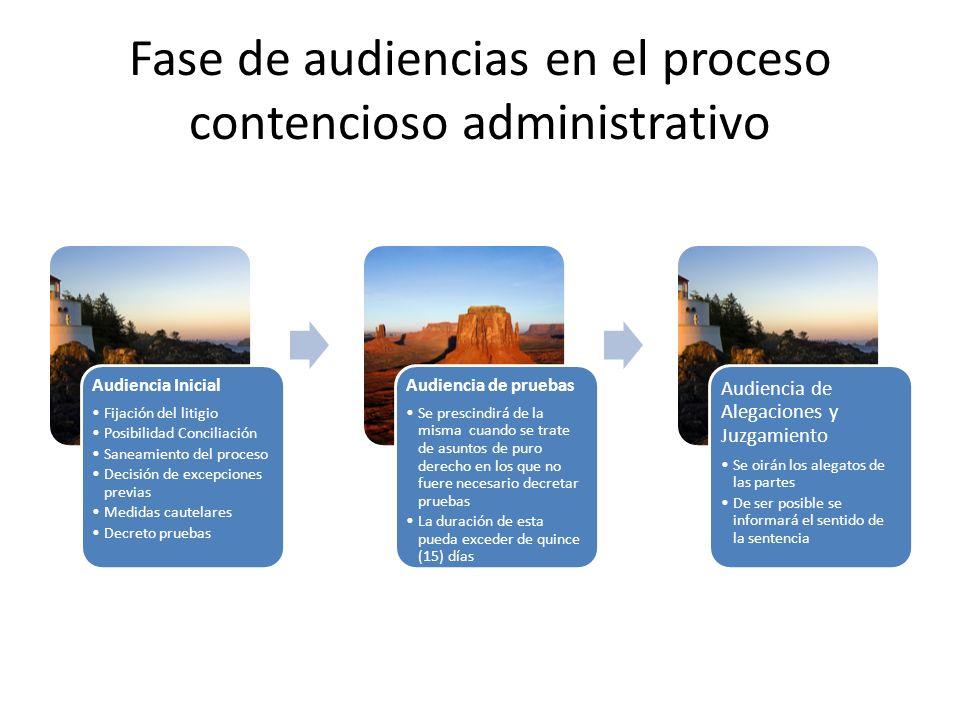 Fase de audiencias en el proceso contencioso administrativo