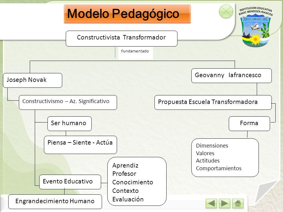 Modelo Pedagógico Constructivista Transformador Geovanny Iafrancesco