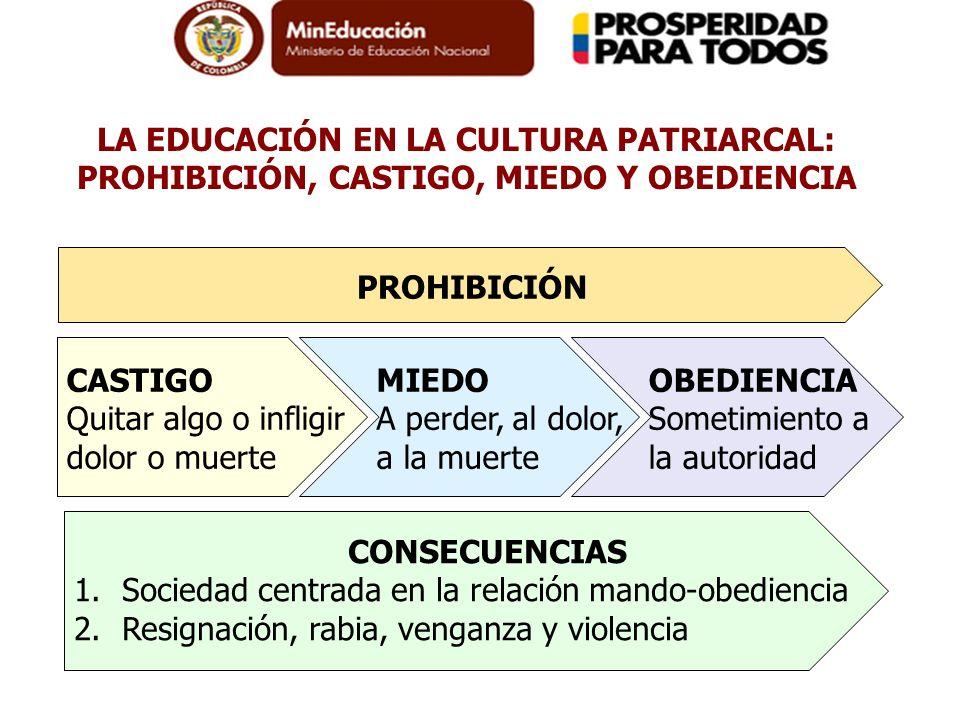 LA EDUCACIÓN EN LA CULTURA PATRIARCAL: PROHIBICIÓN, CASTIGO, MIEDO Y OBEDIENCIA