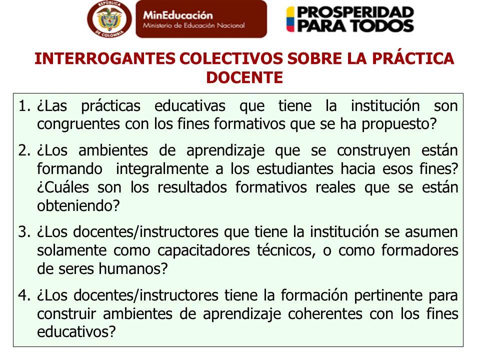 INTERROGANTES COLECTIVOS SOBRE LA PRÁCTICA DOCENTE