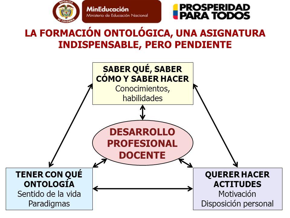 LA FORMACIÓN ONTOLÓGICA, UNA ASIGNATURA INDISPENSABLE, PERO PENDIENTE